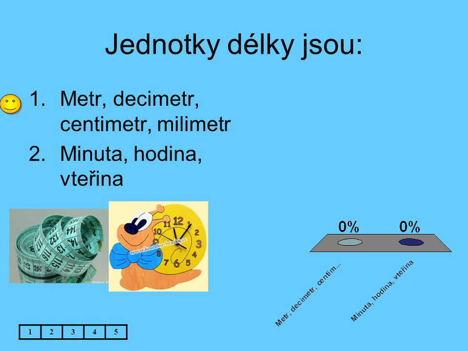 Jednotky délky jsou: Metr, decimetr, centimetr, milimetr