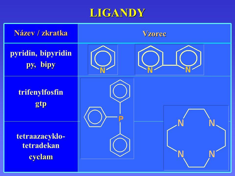 LIGANDY Název / zkratka Vzorec pyridin, bipyridin py, bipy
