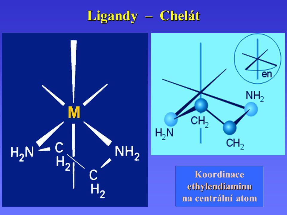 Koordinace ethylendiaminu na centrální atom