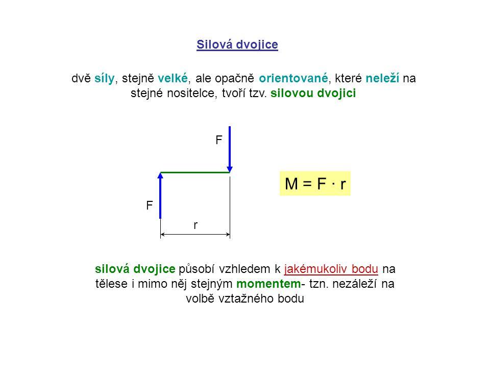 Silová dvojice dvě síly, stejně velké, ale opačně orientované, které neleží na stejné nositelce, tvoří tzv. silovou dvojici.