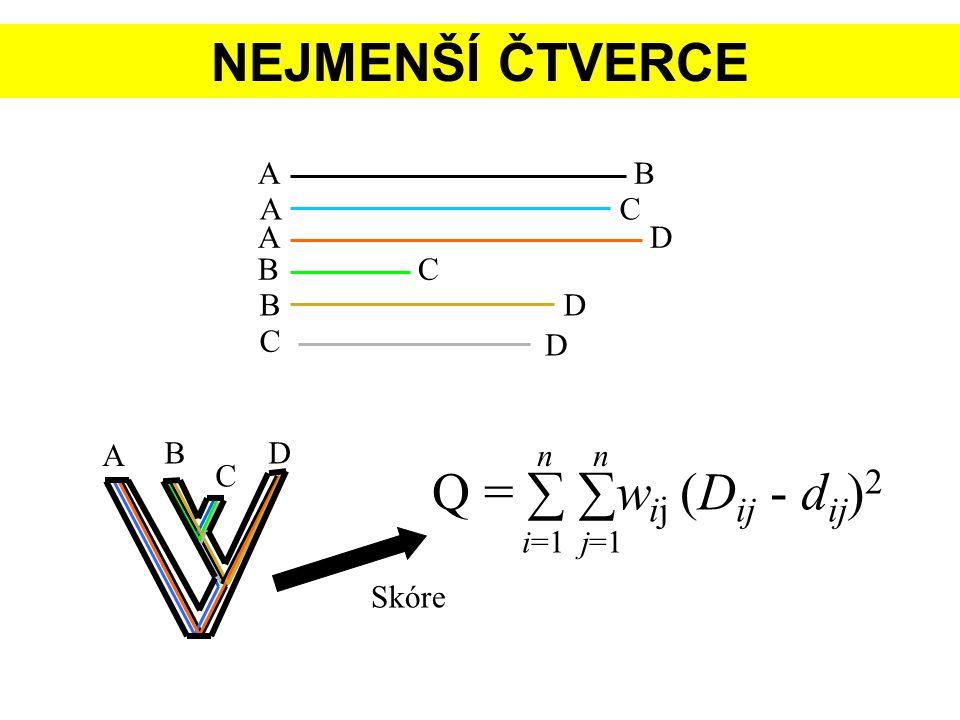 NEJMENŠÍ ČTVERCE Q = ∑ ∑wij (Dij - dij)2 A B A C A D B C B D C D A B D