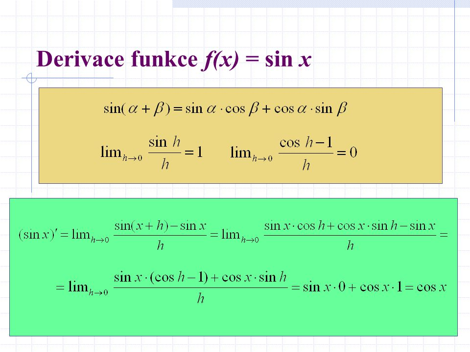 Derivace funkce f(x) = sin x