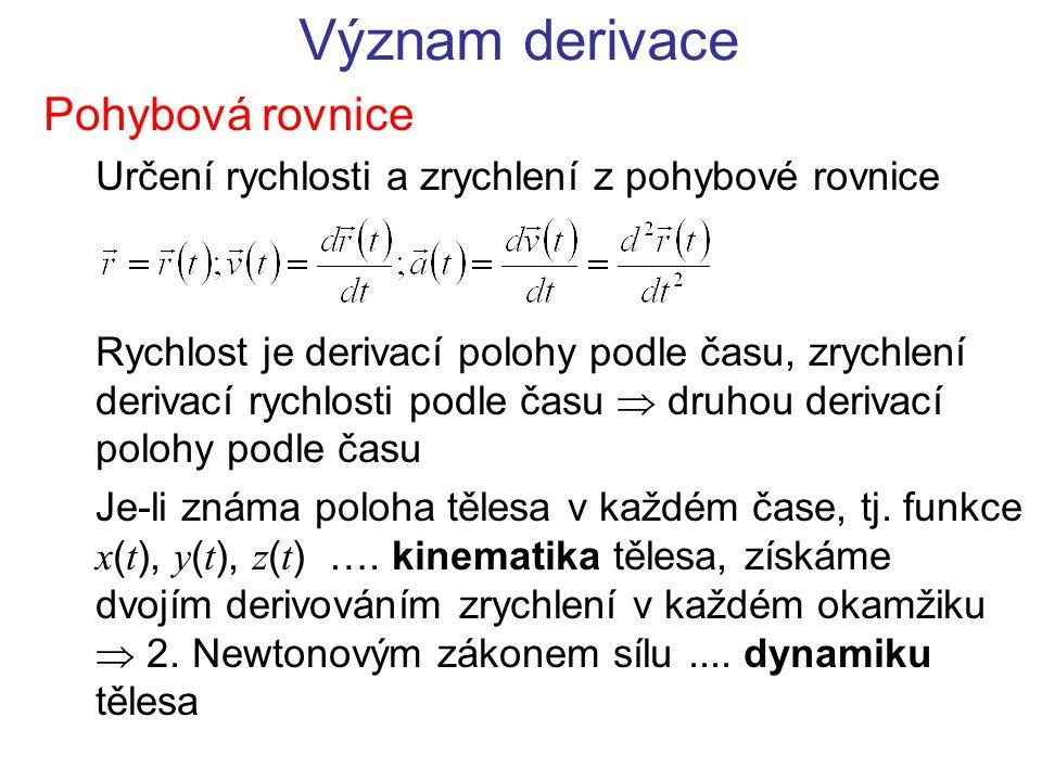 Význam derivace Pohybová rovnice