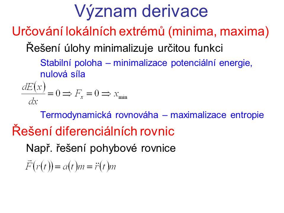 Význam derivace Určování lokálních extrémů (minima, maxima)