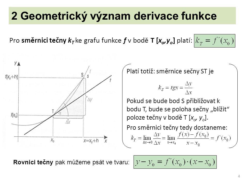 2 Geometrický význam derivace funkce