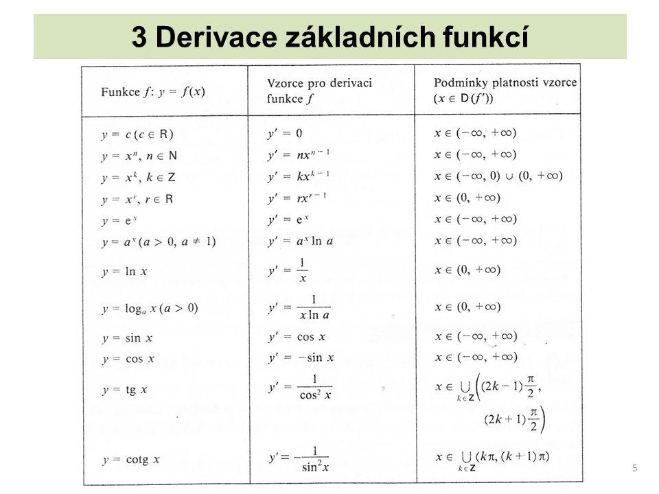 3 Derivace základních funkcí