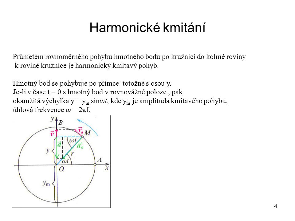 Harmonické kmitání Průmětem rovnoměrného pohybu hmotného bodu po kružnici do kolmé roviny. k rovině kružnice je harmonický kmitavý pohyb.
