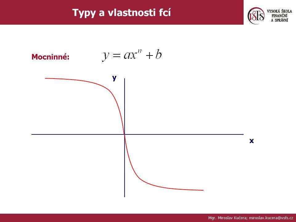 Typy a vlastnosti fcí Mocninné: y x