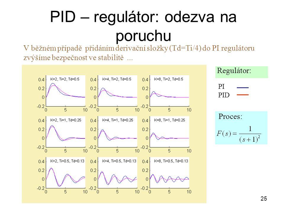 PID – regulátor: odezva na poruchu