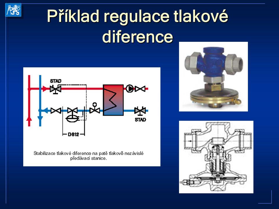 Příklad regulace tlakové diference