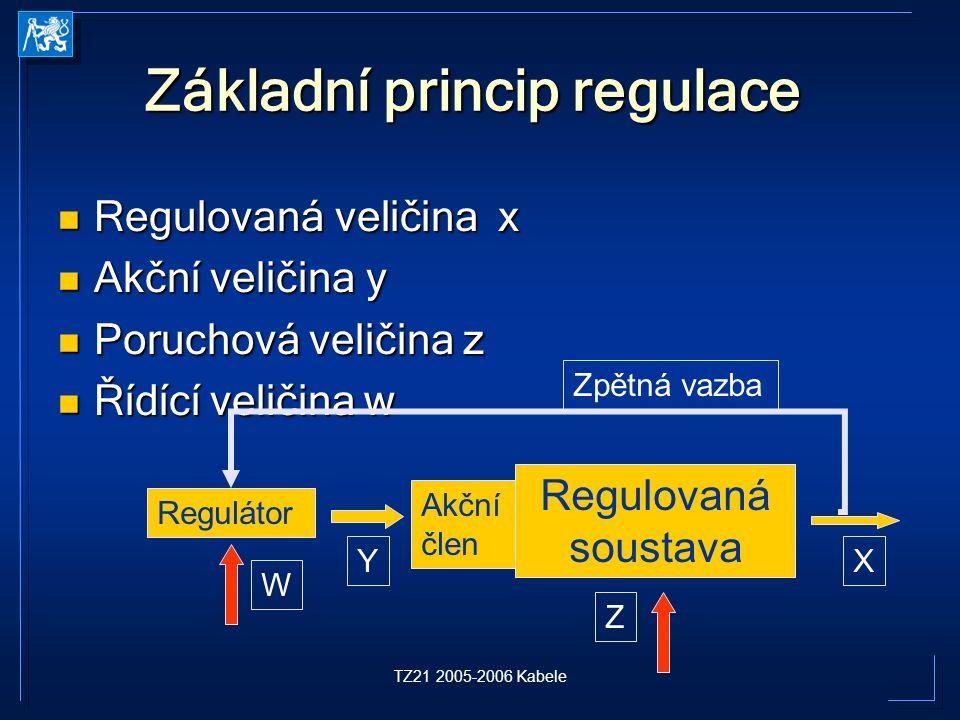 Základní princip regulace