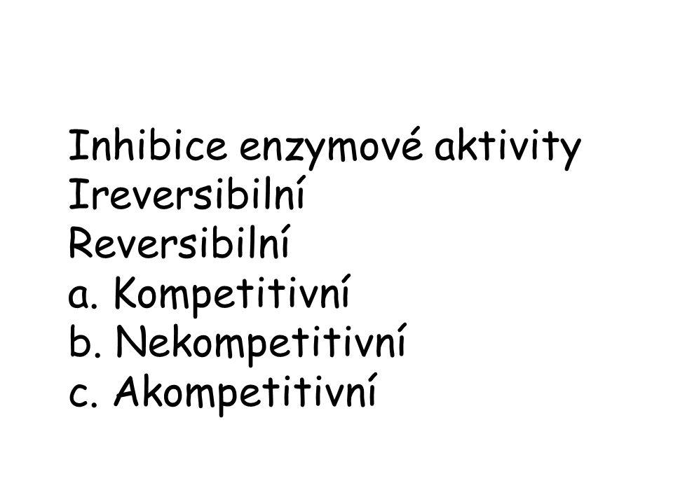 Inhibice enzymové aktivity Ireversibilní Reversibilní a.