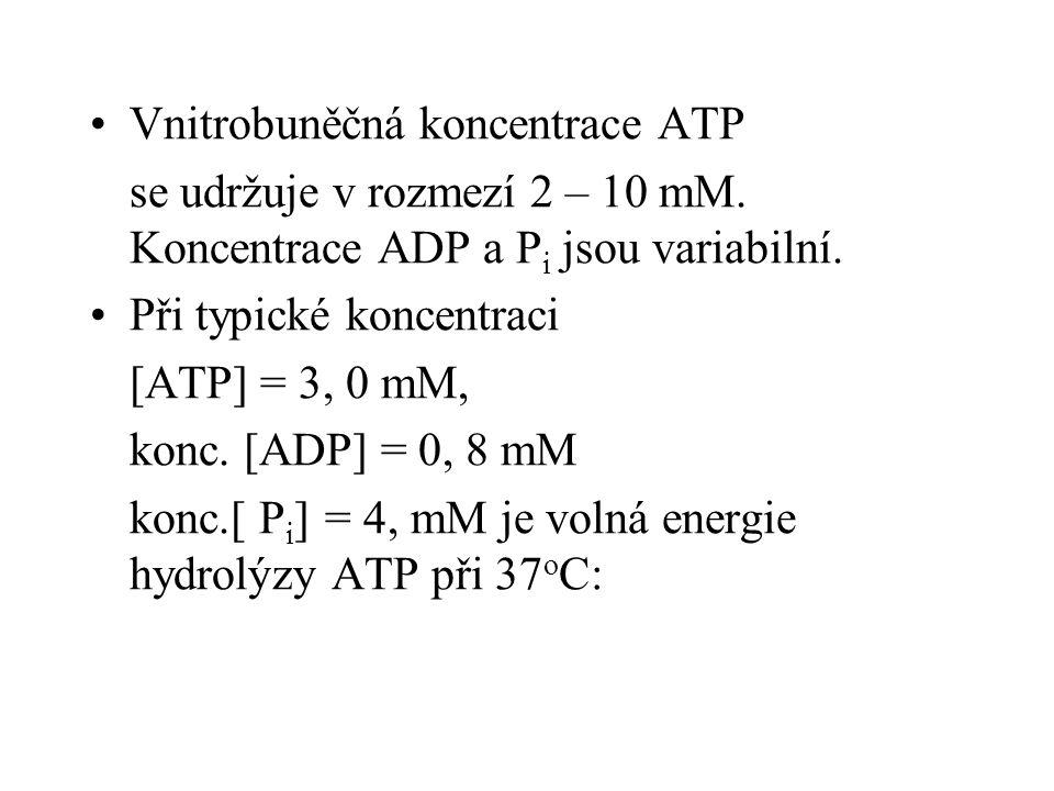 Vnitrobuněčná koncentrace ATP