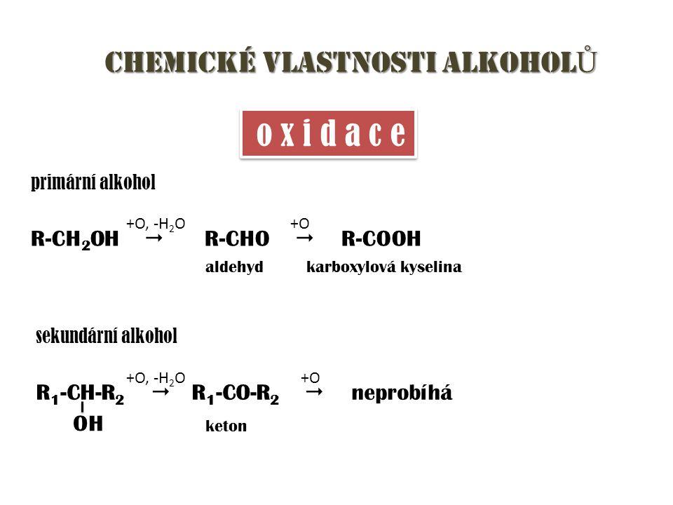 o x i d a c e CHEMICKÉ VLASTNOSTI ALKOHOLŮ R-CH2OH  R-CHO  R-COOH