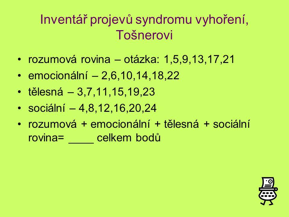 Inventář projevů syndromu vyhoření, Tošnerovi