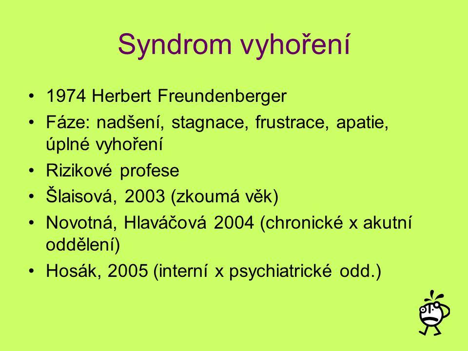 Syndrom vyhoření 1974 Herbert Freundenberger