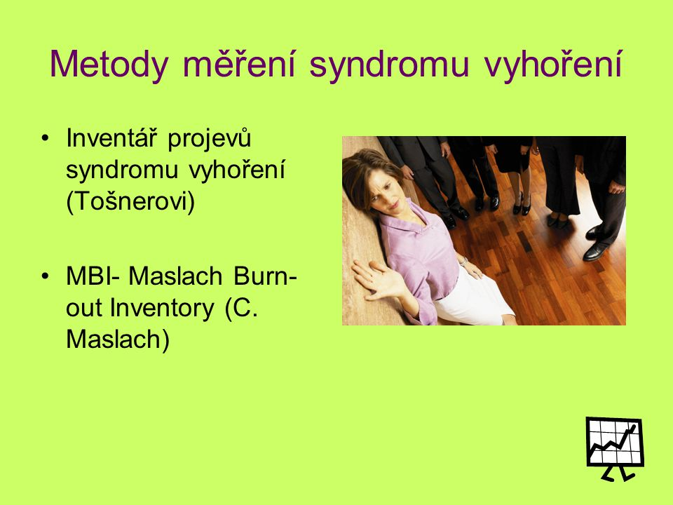 Metody měření syndromu vyhoření