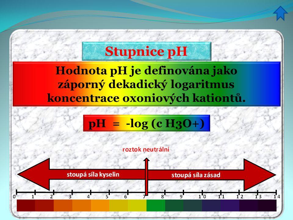 Stupnice pH Hodnota pH je definována jako záporný dekadický logaritmus