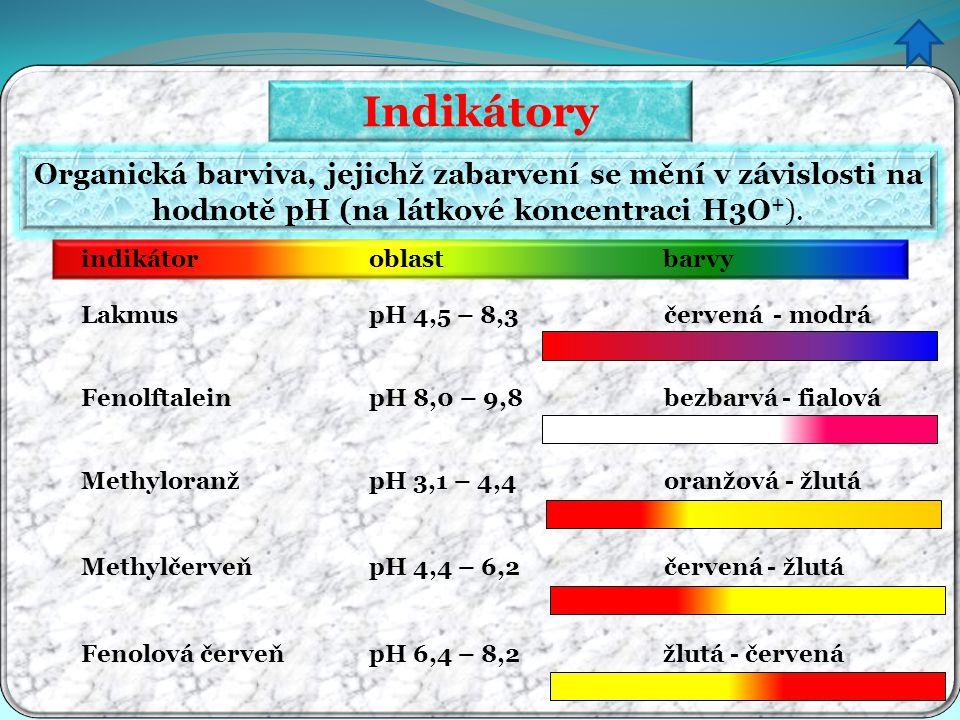 Indikátory Organická barviva, jejichž zabarvení se mění v závislosti na hodnotě pH (na látkové koncentraci H3O+).