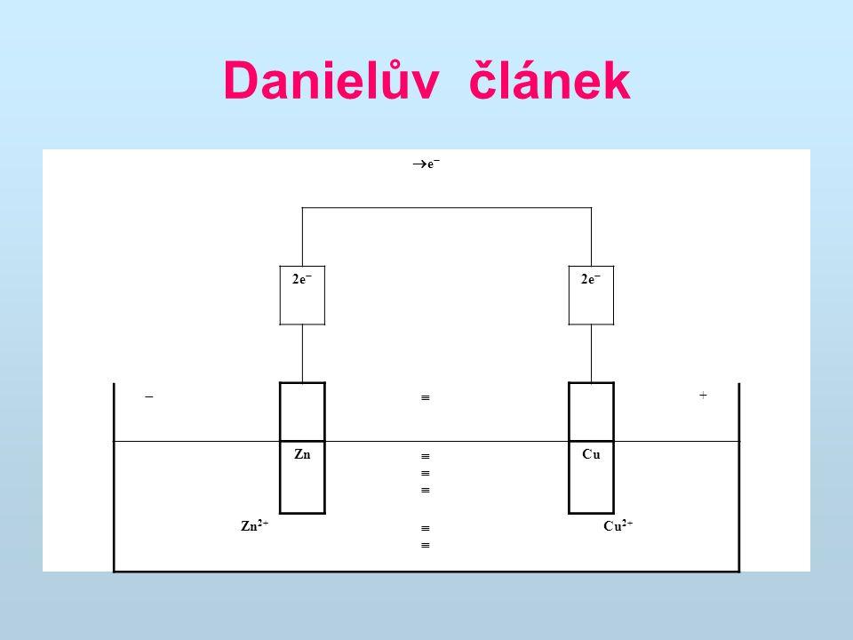 Danielův článek ®e- 2e- - º + Zn Cu Zn2+ Cu2+