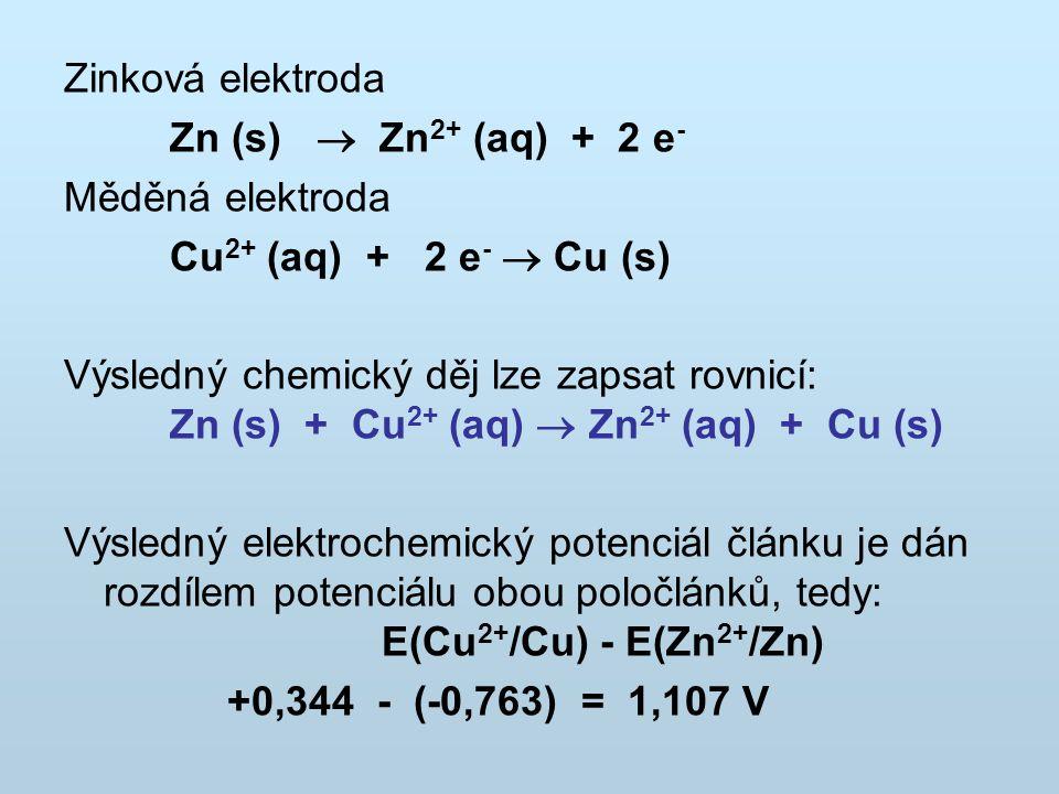 Zinková elektroda Zn (s)  Zn2+ (aq) + 2 e- Měděná elektroda. Cu2+ (aq) + 2 e-  Cu (s)