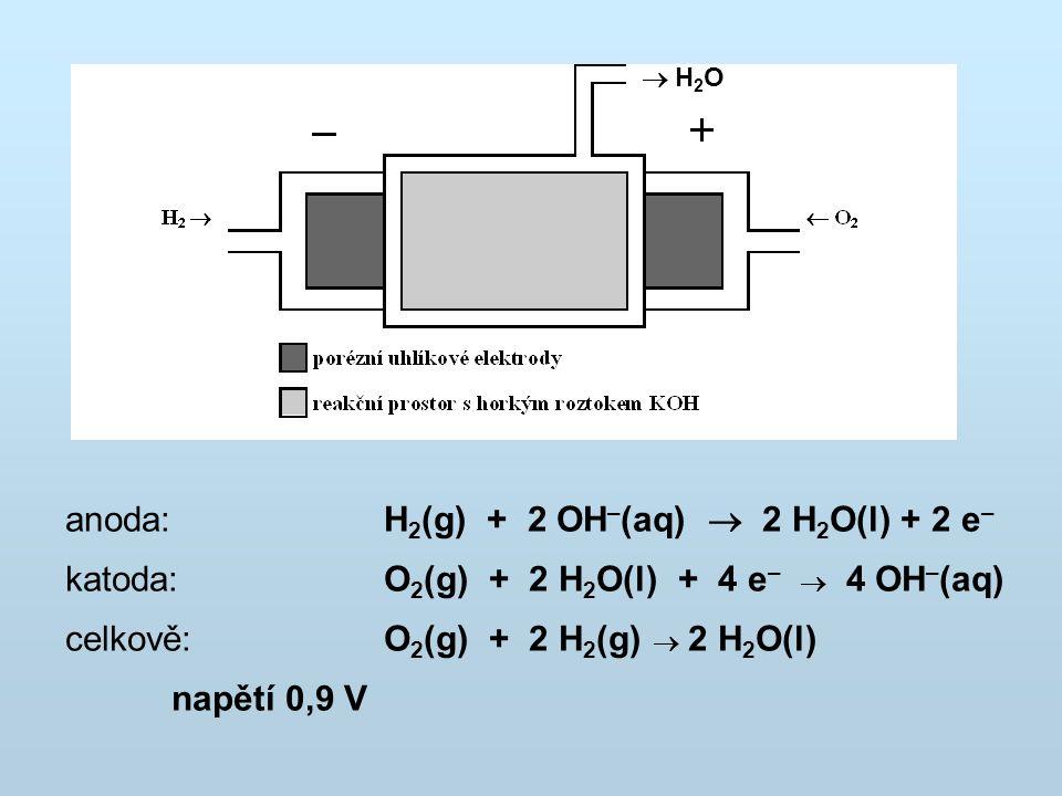 anoda: H2(g) + 2 OH–(aq)  2 H2O(l) + 2 e–