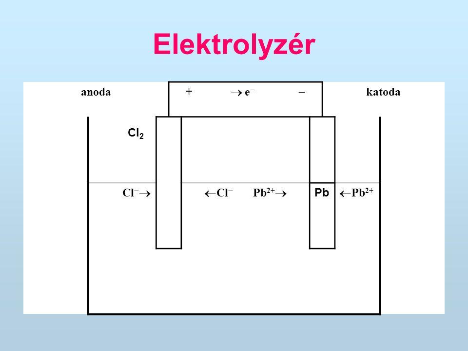 Elektrolyzér anoda + ® e- - katoda Cl2 Cl-® ¬Cl- Pb2+® Pb ¬Pb2+