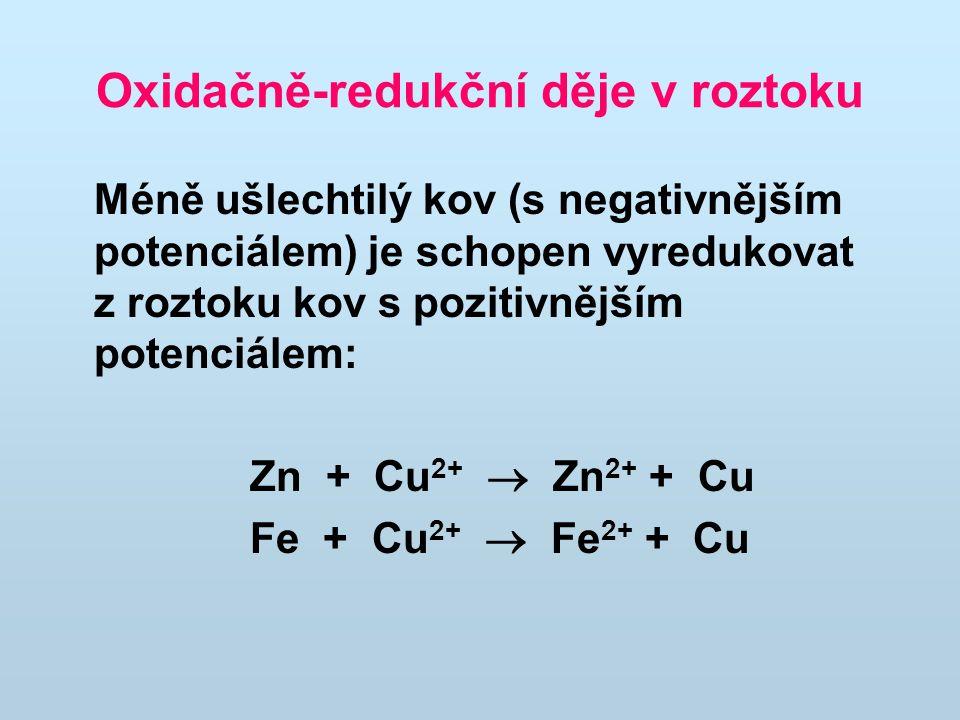 Oxidačně-redukční děje v roztoku