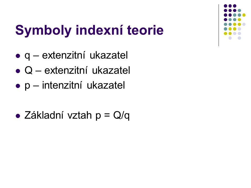 Symboly indexní teorie