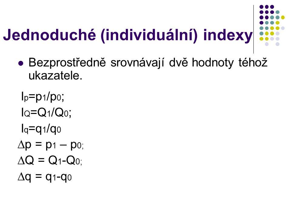 Jednoduché (individuální) indexy