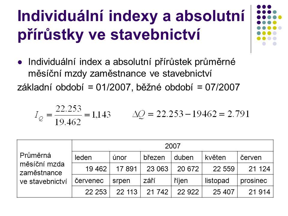 Individuální indexy a absolutní přírůstky ve stavebnictví