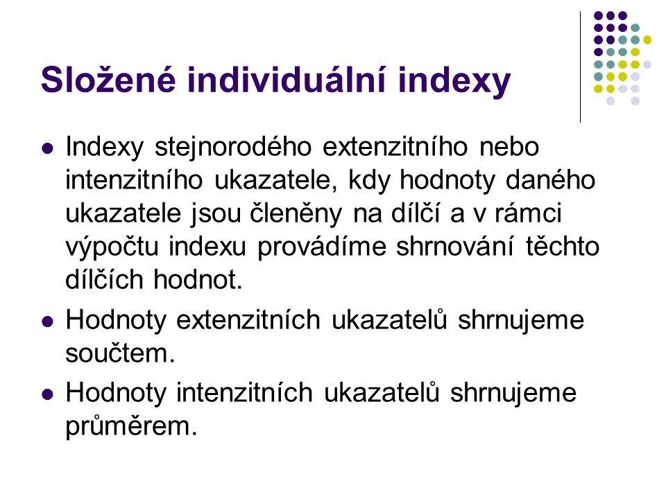 Složené individuální indexy