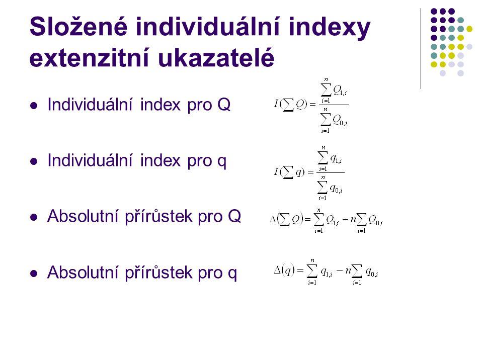Složené individuální indexy extenzitní ukazatelé