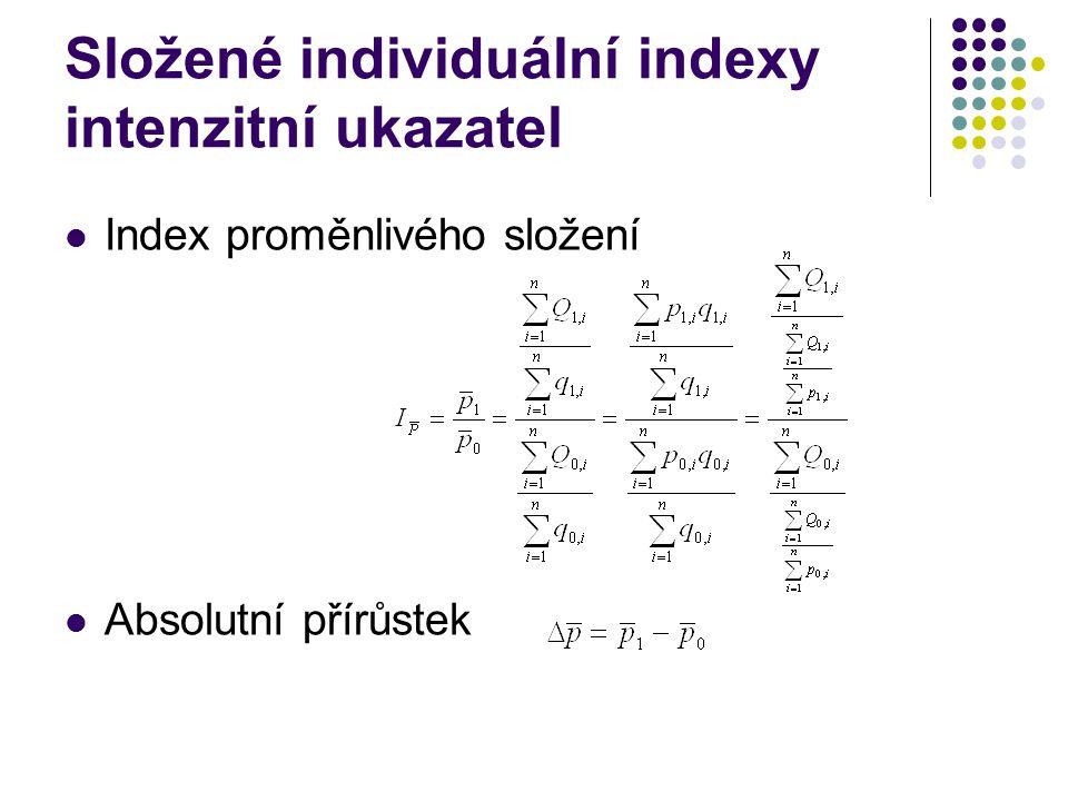 Složené individuální indexy intenzitní ukazatel