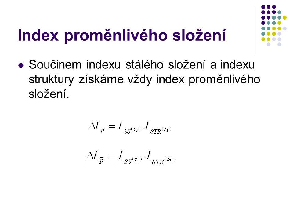Index proměnlivého složení