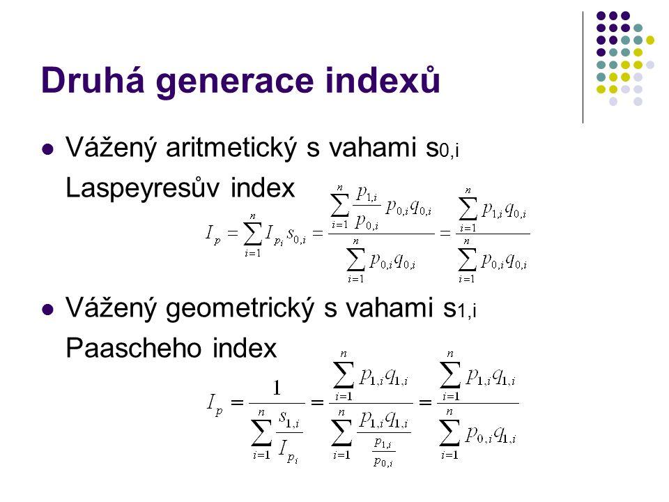 Druhá generace indexů Vážený aritmetický s vahami s0,i