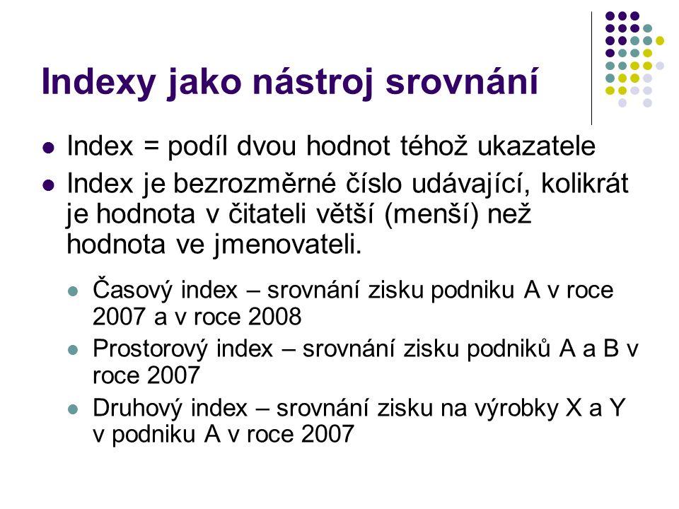Indexy jako nástroj srovnání