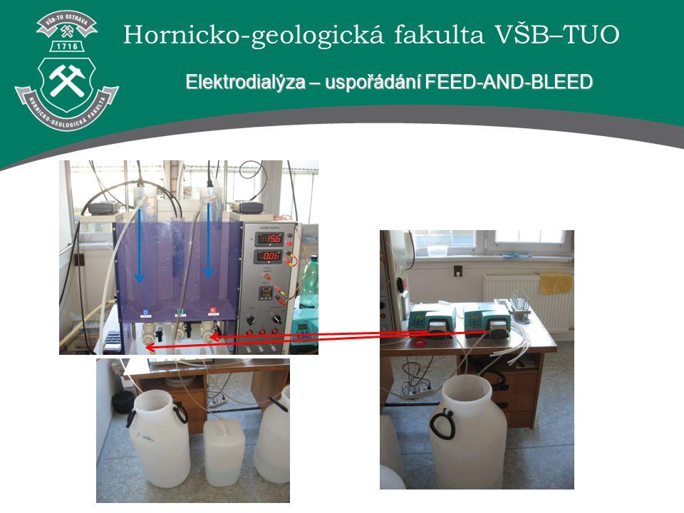 Elektrodialýza – uspořádání FEED-AND-BLEED