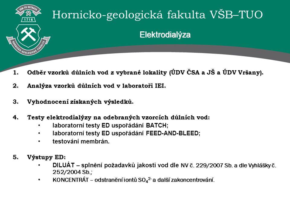 Elektrodialýza Odběr vzorků důlních vod z vybrané lokality (ÚDV ČSA a JŠ a ÚDV Vršany). Analýza vzorků důlních vod v laboratoři IEI.