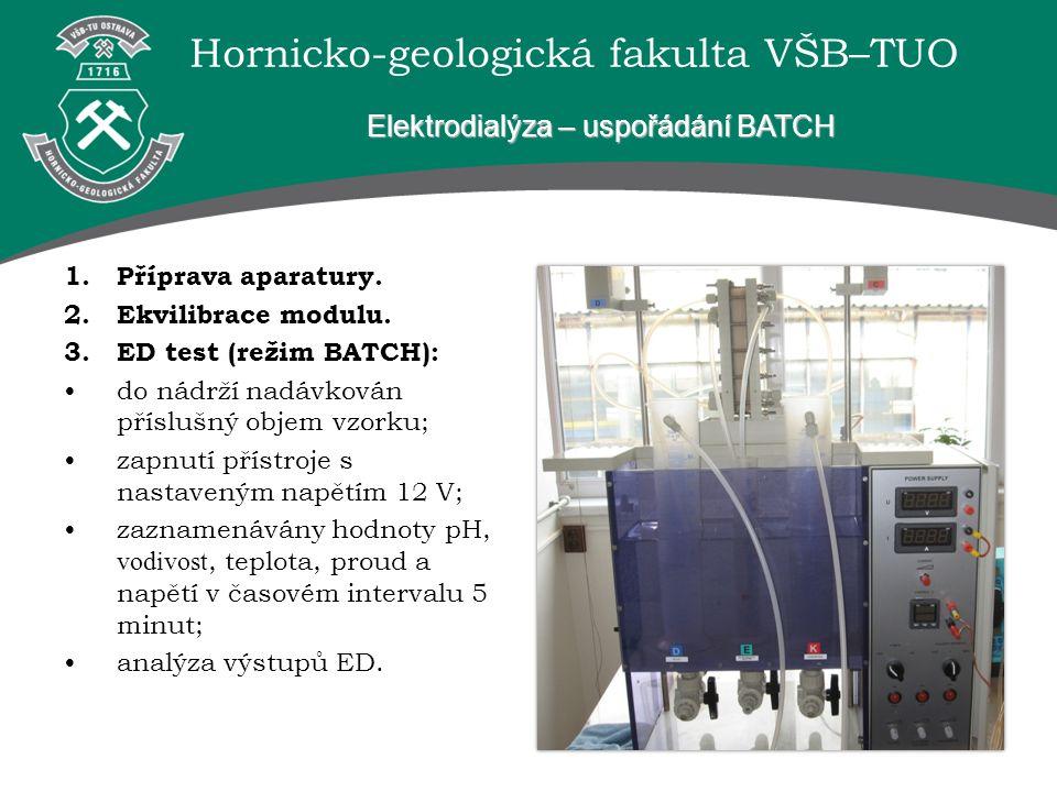 Elektrodialýza – uspořádání BATCH