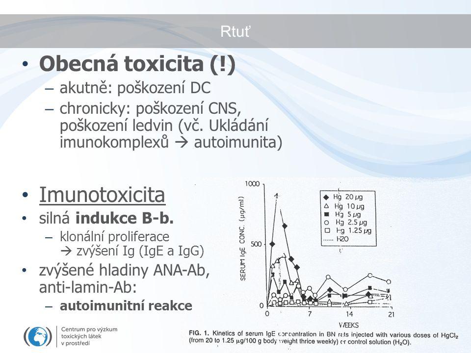 Obecná toxicita (!) Imunotoxicita Rtuť akutně: poškození DC