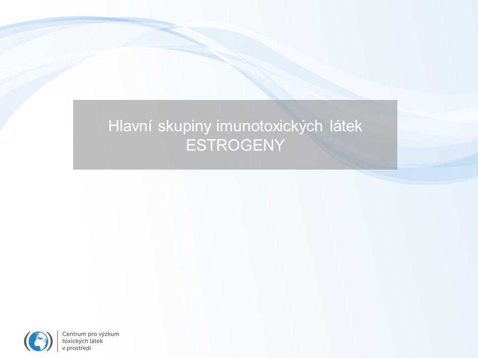 Hlavní skupiny imunotoxických látek ESTROGENY