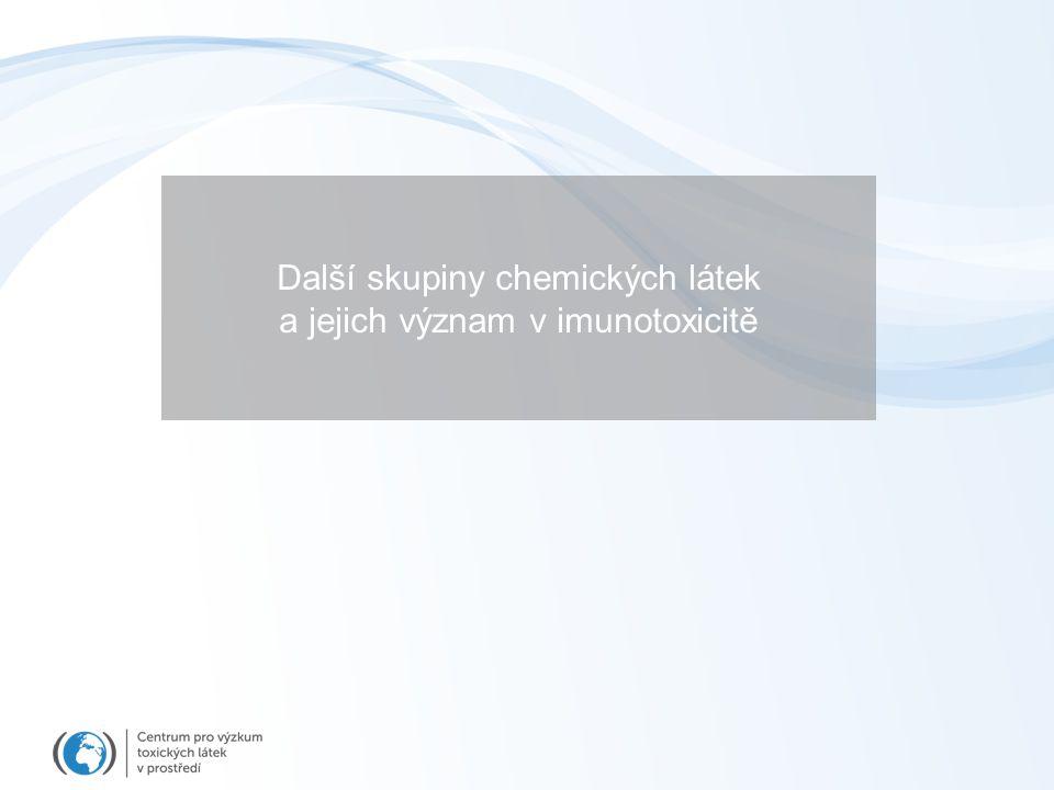 Další skupiny chemických látek a jejich význam v imunotoxicitě
