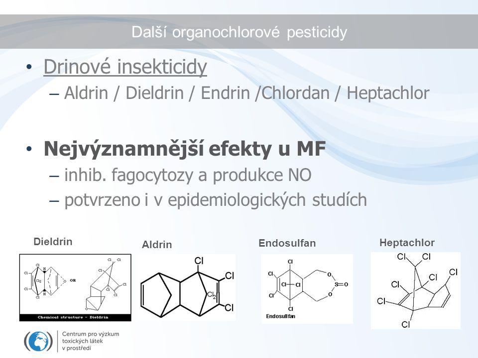 Další organochlorové pesticidy
