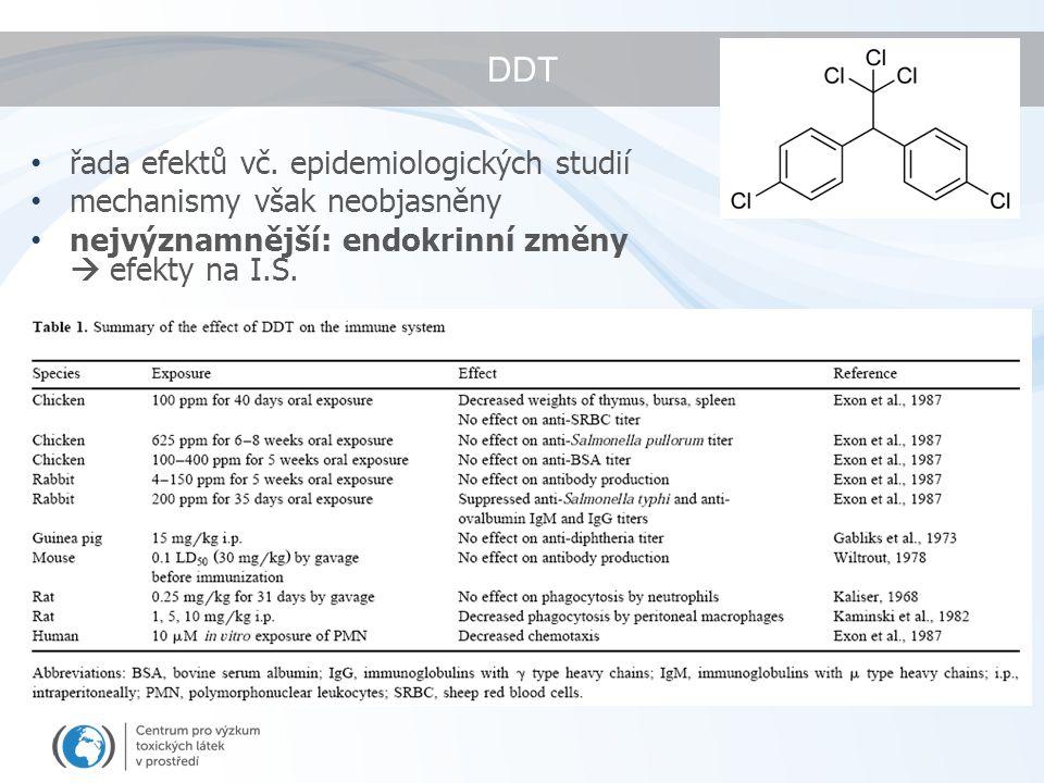 DDT řada efektů vč. epidemiologických studií