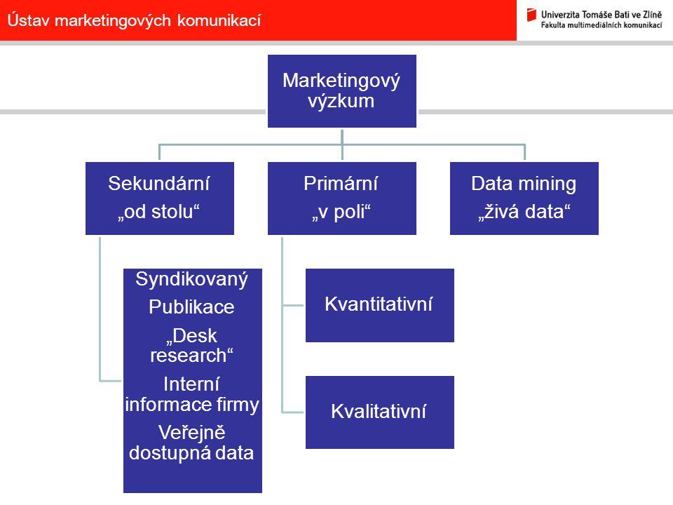 Interní informace firmy