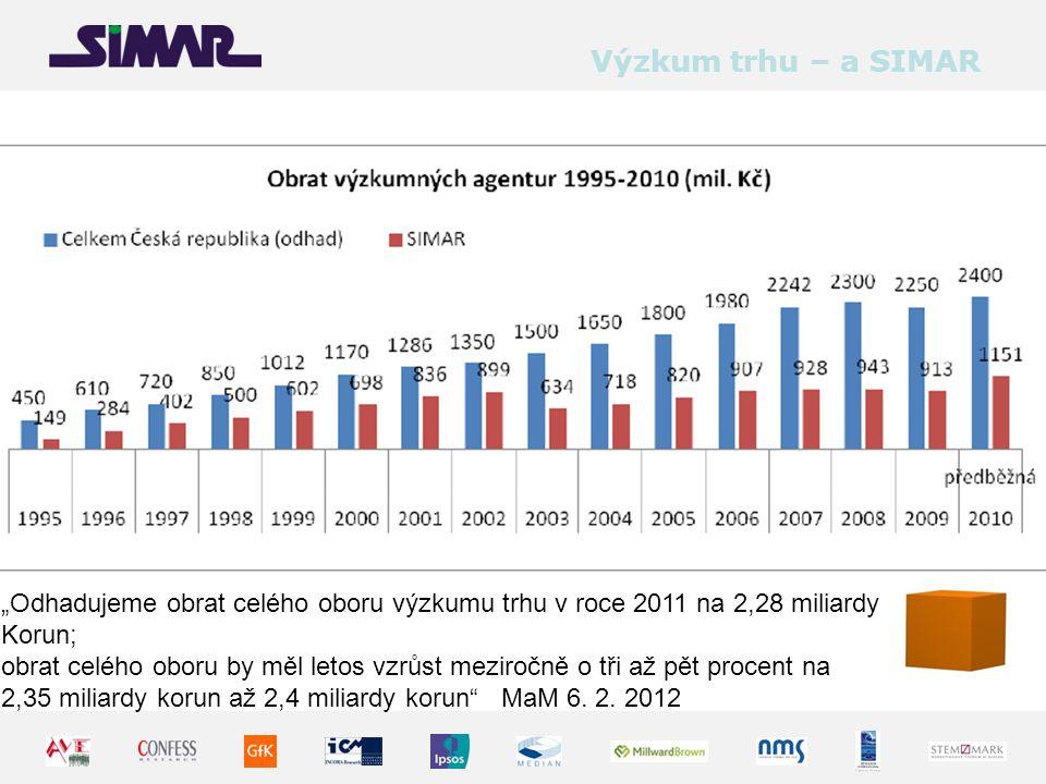 Výzkum trhu – a SIMAR V roce 2006 to představovalo 33. místo ve světě.