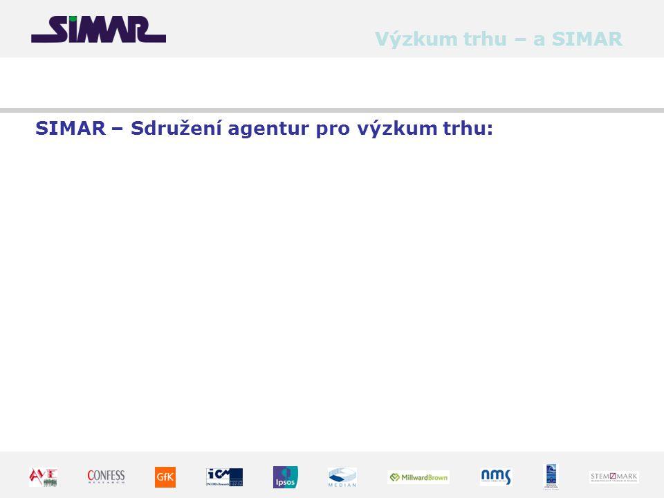 Výzkum trhu – a SIMAR SIMAR – Sdružení agentur pro výzkum trhu: 6