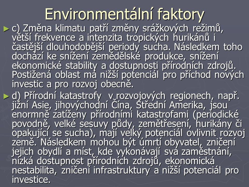 Environmentální faktory
