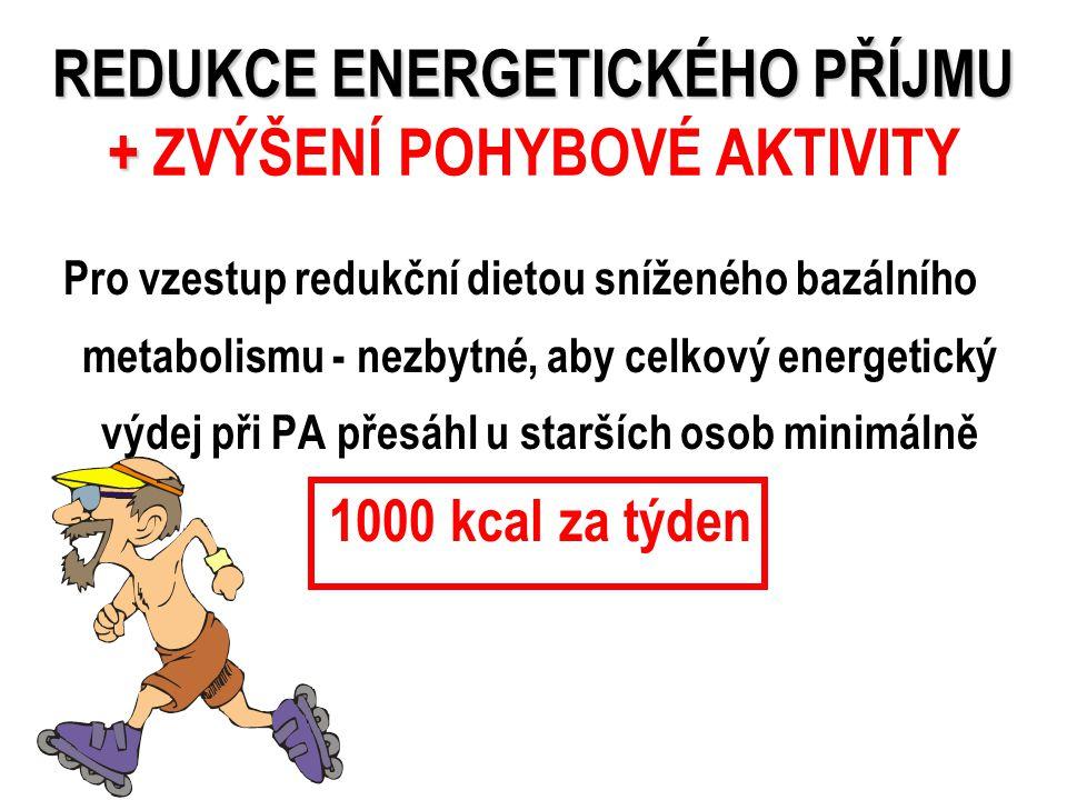 REDUKCE ENERGETICKÉHO PŘÍJMU + ZVÝŠENÍ POHYBOVÉ AKTIVITY
